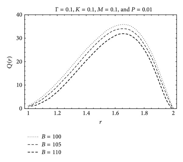 808342.fig.005