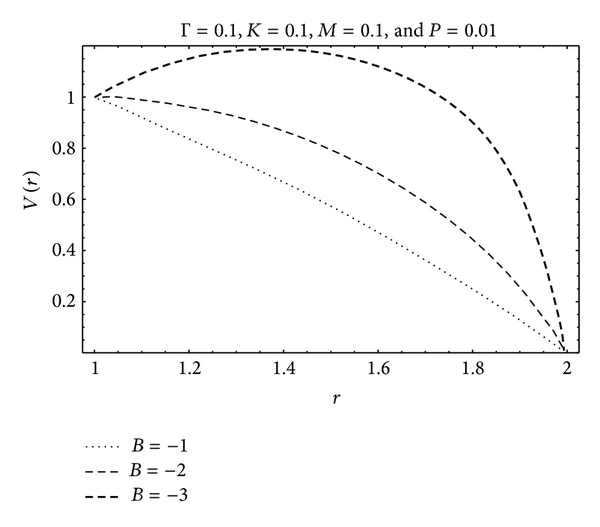 808342.fig.006