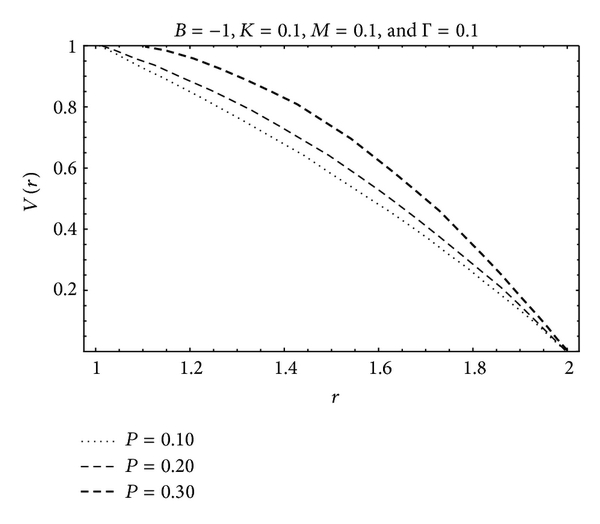 808342.fig.007