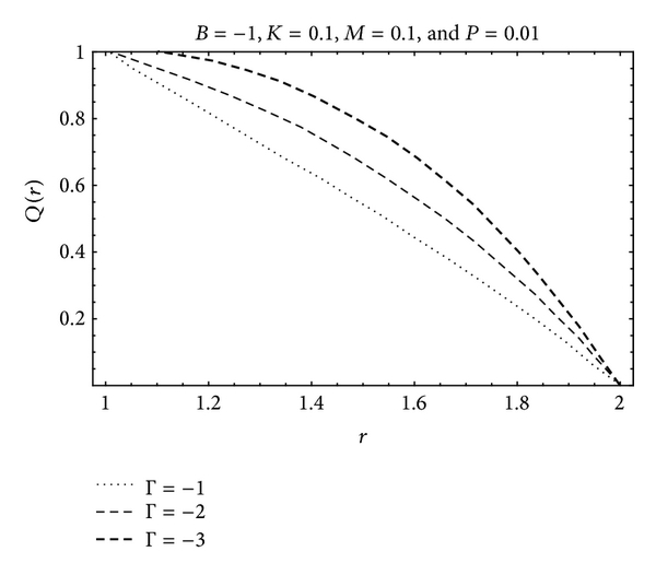 808342.fig.008