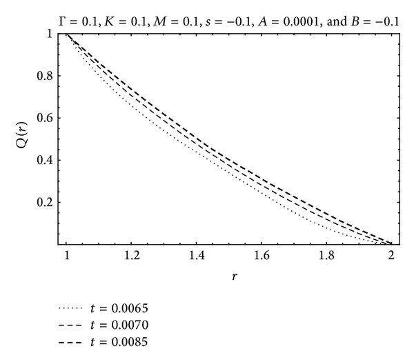808342.fig.009
