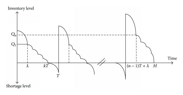 347857.fig.001
