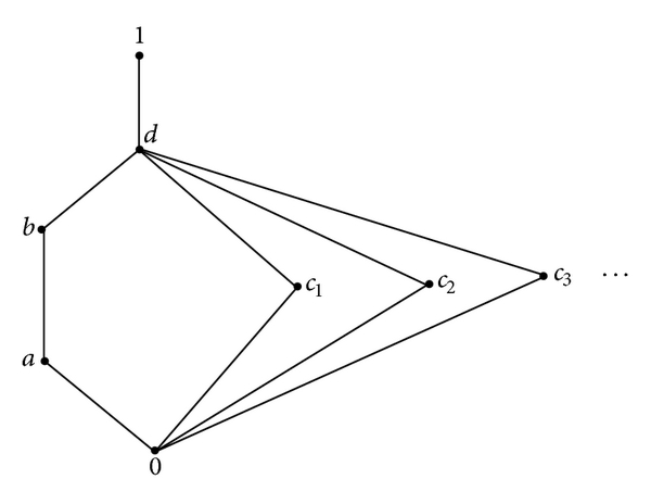 495205.fig.002