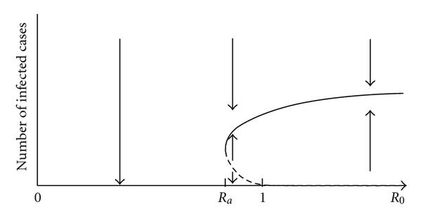 527610.fig.005a