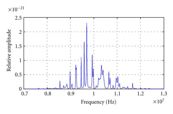 275405.fig.009a