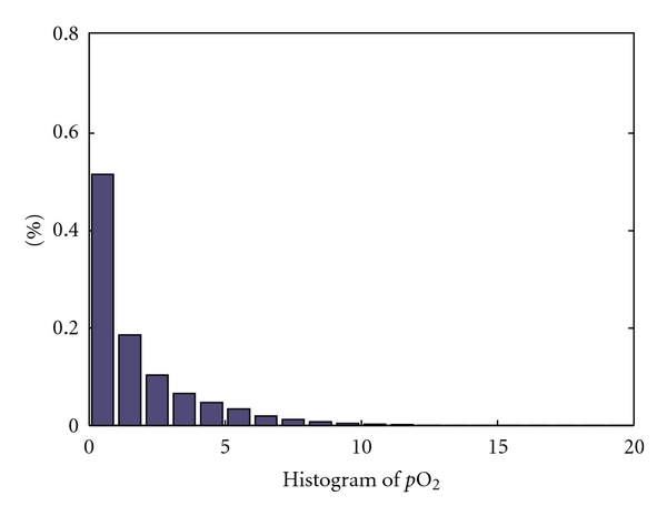 410602.fig.008a
