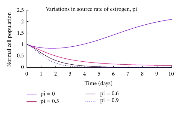 473572.fig.002a
