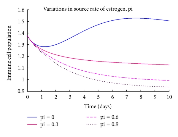 473572.fig.003a
