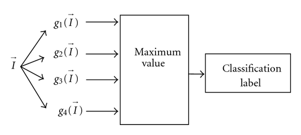 549102.fig.006
