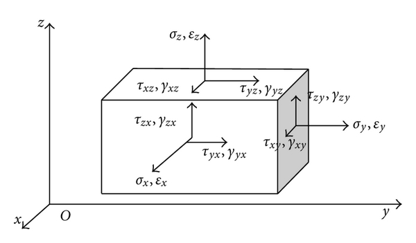 634534.fig.002