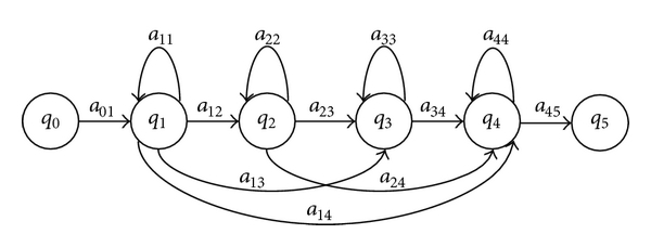 297860.fig.003