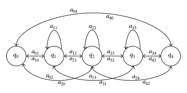 297860.fig.004