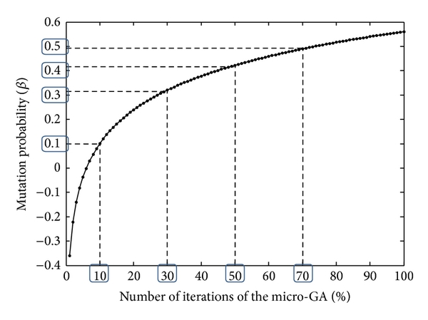 297860.fig.007