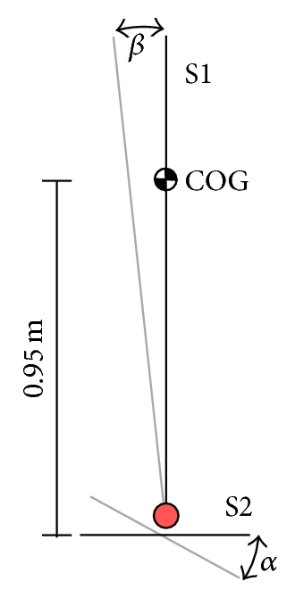 570878.fig.002a
