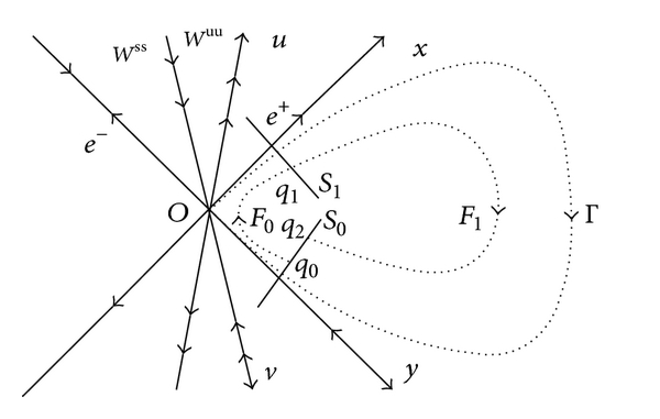 582820.fig.001