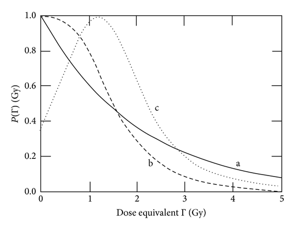 587543.fig.0010