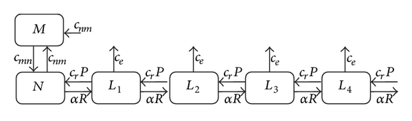 587543.fig.003