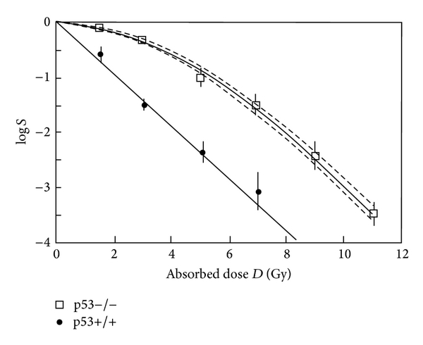 587543.fig.004a