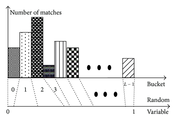 672509.fig.001