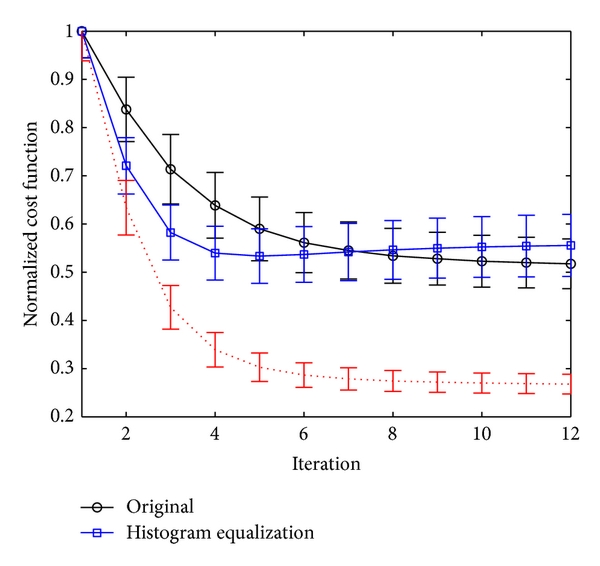 760903.fig.005