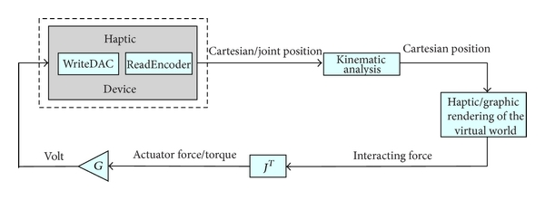 895492.fig.001