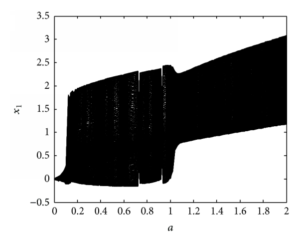 367173.fig.001a