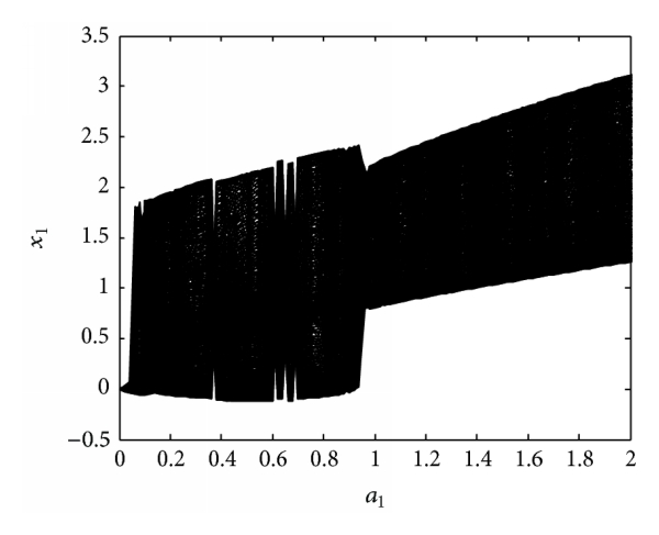 367173.fig.002a