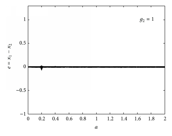367173.fig.005a