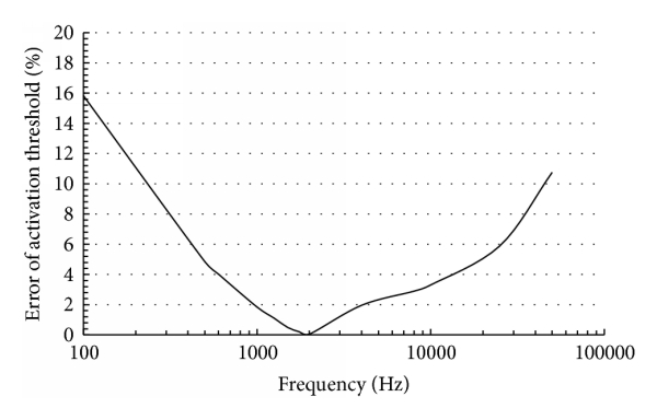 489240.fig.002