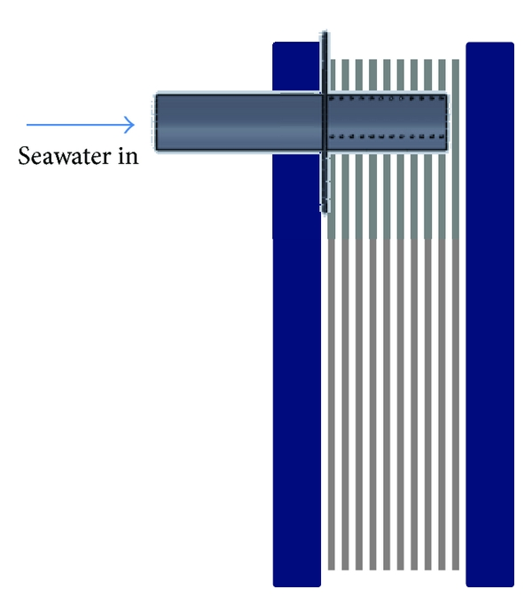 (b) Placement of the flow distributor within the heat exchanger