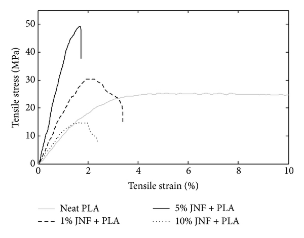 738741.fig.005