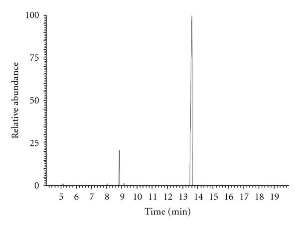596807.fig.002a