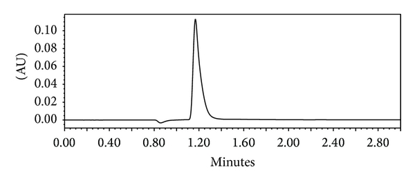 673150.fig.002
