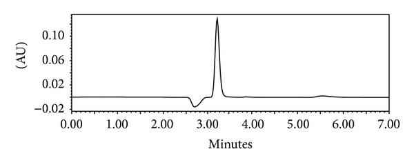 673150.fig.003