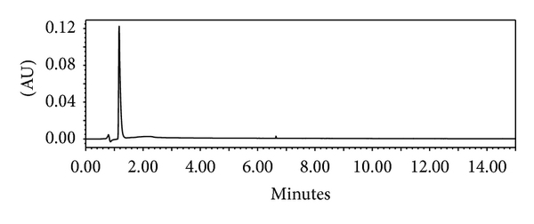 673150.fig.004