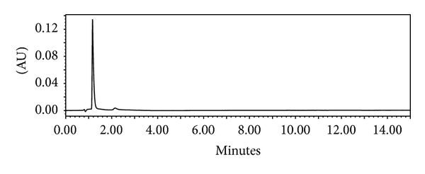 673150.fig.005