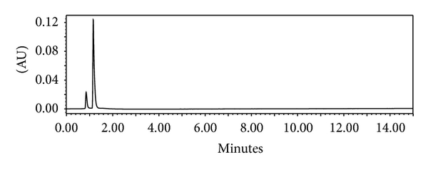 673150.fig.006