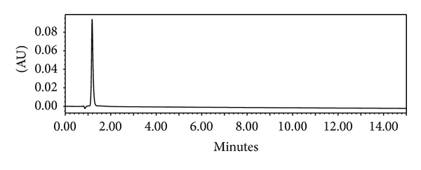 673150.fig.007