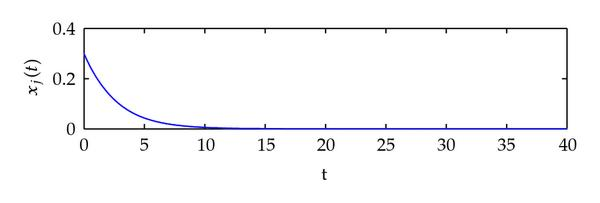 392852.fig.002a