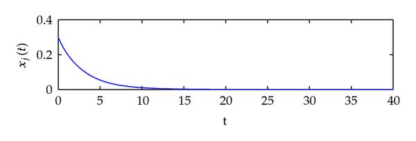 392852.fig.004a