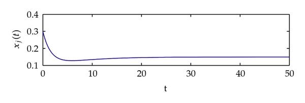 392852.fig.005a
