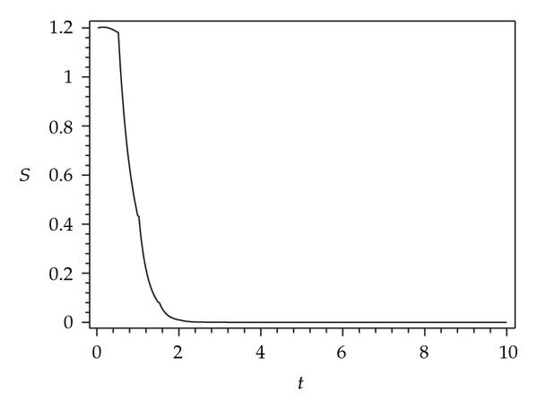 693472.fig.001a