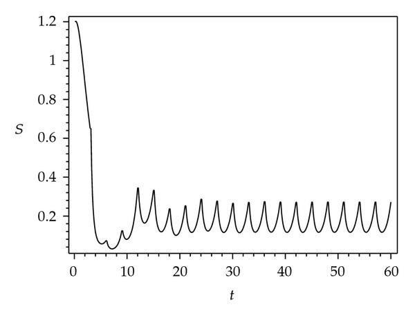 693472.fig.002a