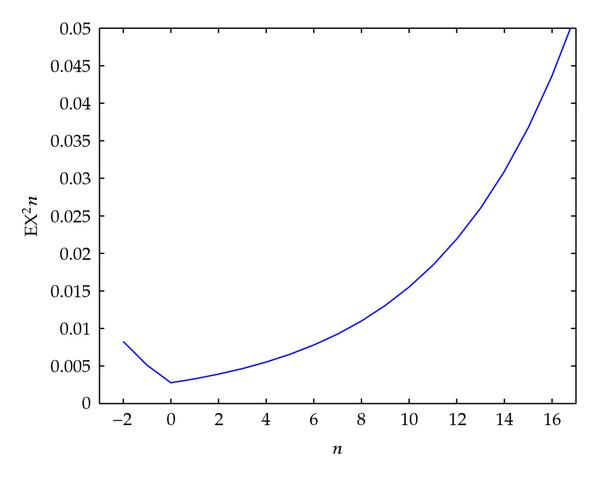 592036.fig.002