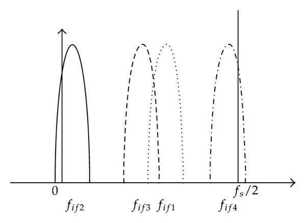 329535.fig.003