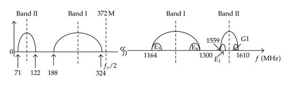 329535.fig.005