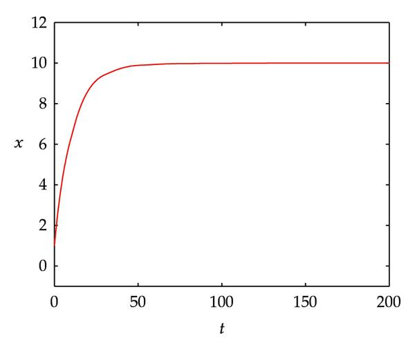 673843.fig.001a