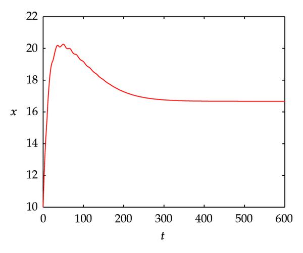 673843.fig.002a