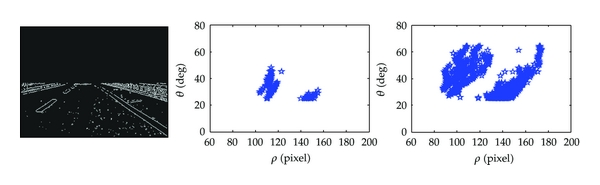 (a)  Results for image without adjusting CCD parameters