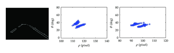 (b) Results for image with adjusting CCD parameters